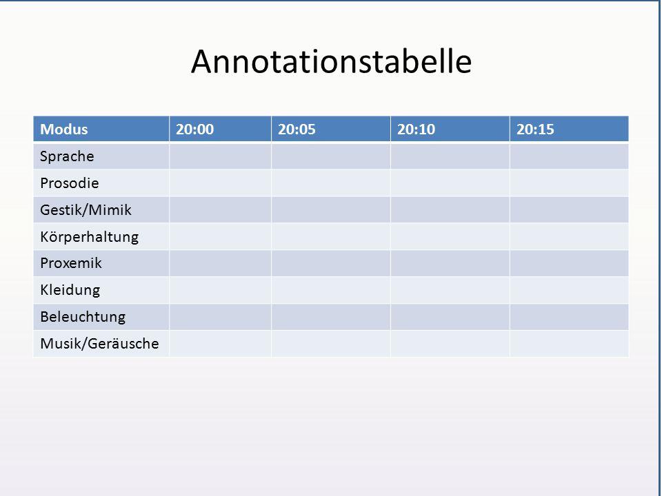 Annotationstabelle Modus 20:00 20:05 20:10 20:15 Sprache Prosodie