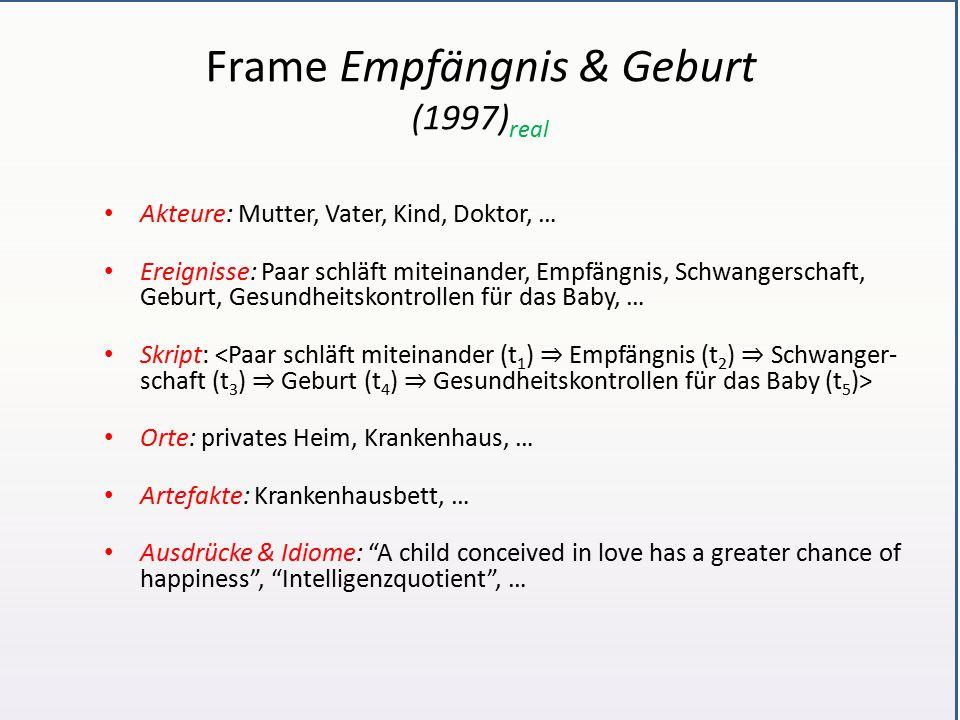 Frame Empfängnis & Geburt (1997)real