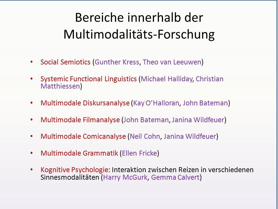 Bereiche innerhalb der Multimodalitäts-Forschung