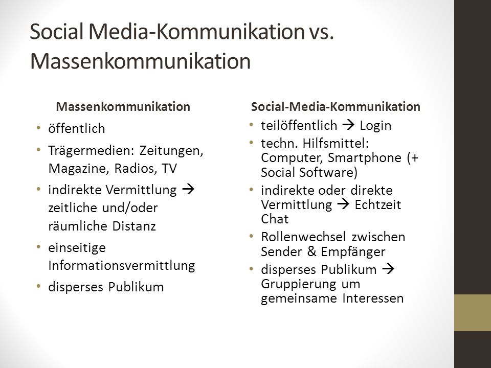 Social Media-Kommunikation vs. Massenkommunikation