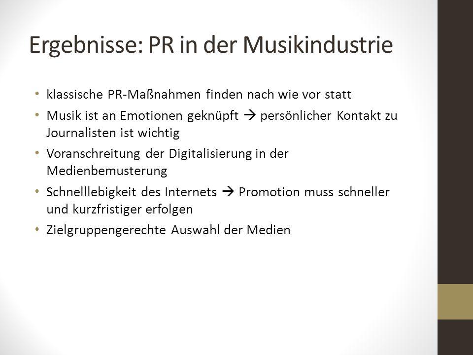 Ergebnisse: PR in der Musikindustrie