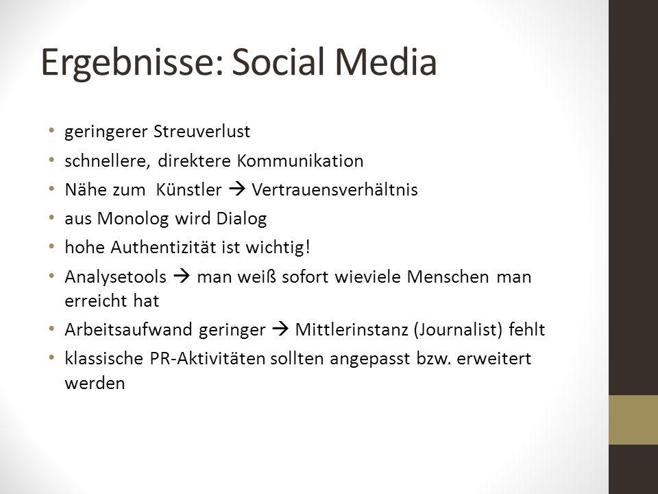 Ergebnisse: Social Media