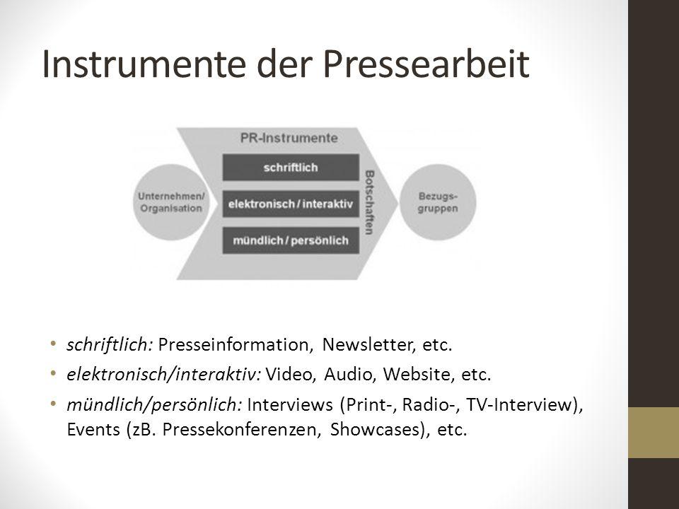 Instrumente der Pressearbeit
