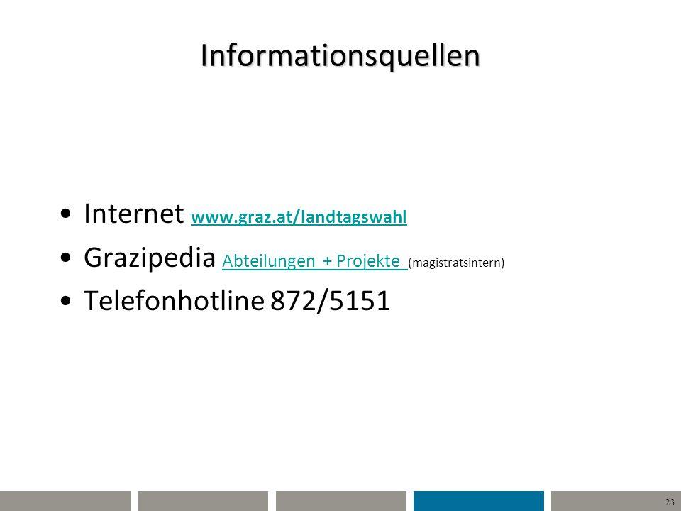 Informationsquellen Internet www.graz.at/landtagswahl
