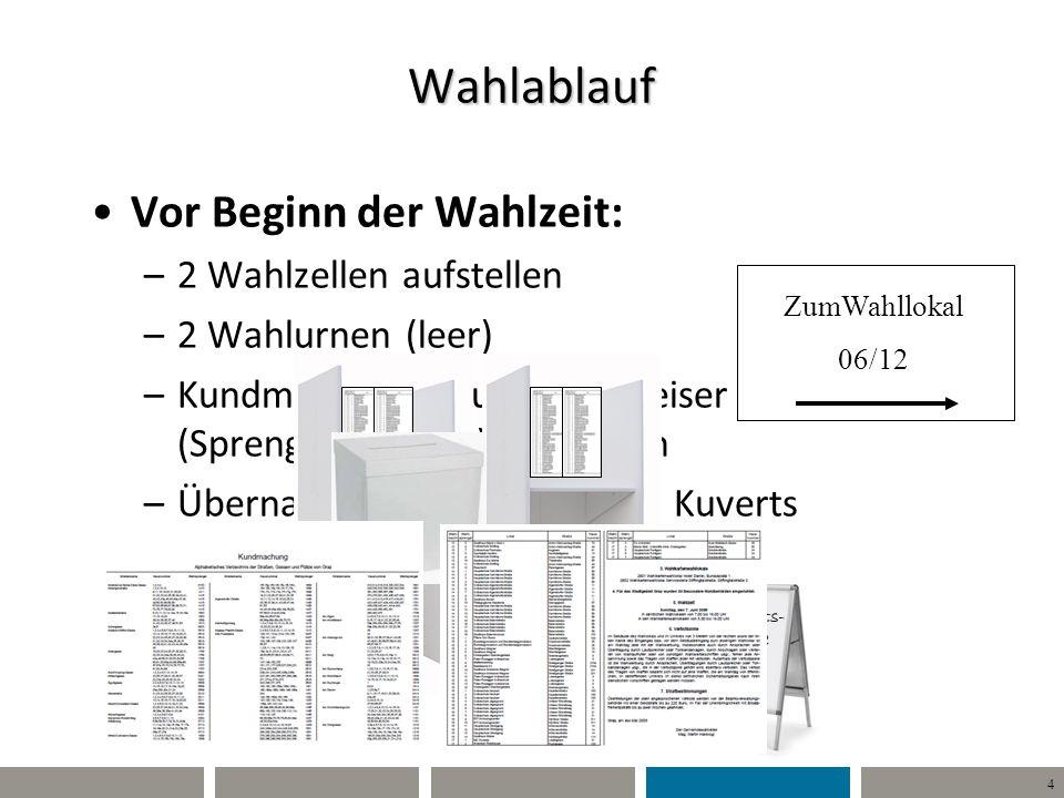Wahlablauf Vor Beginn der Wahlzeit: 2 Wahlzellen aufstellen