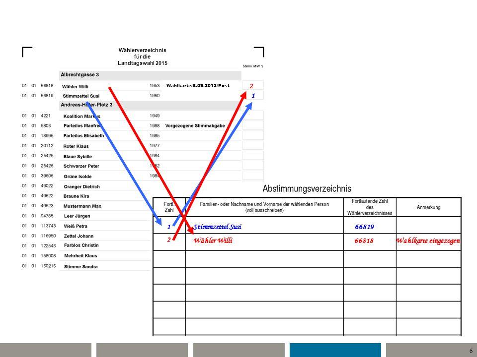 2 1 1 Stimmzettel Susi 66819 2 Wähler Willi 66818 Wahlkarte eingezogen