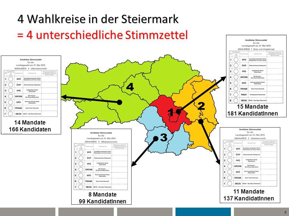 4 Wahlkreise in der Steiermark