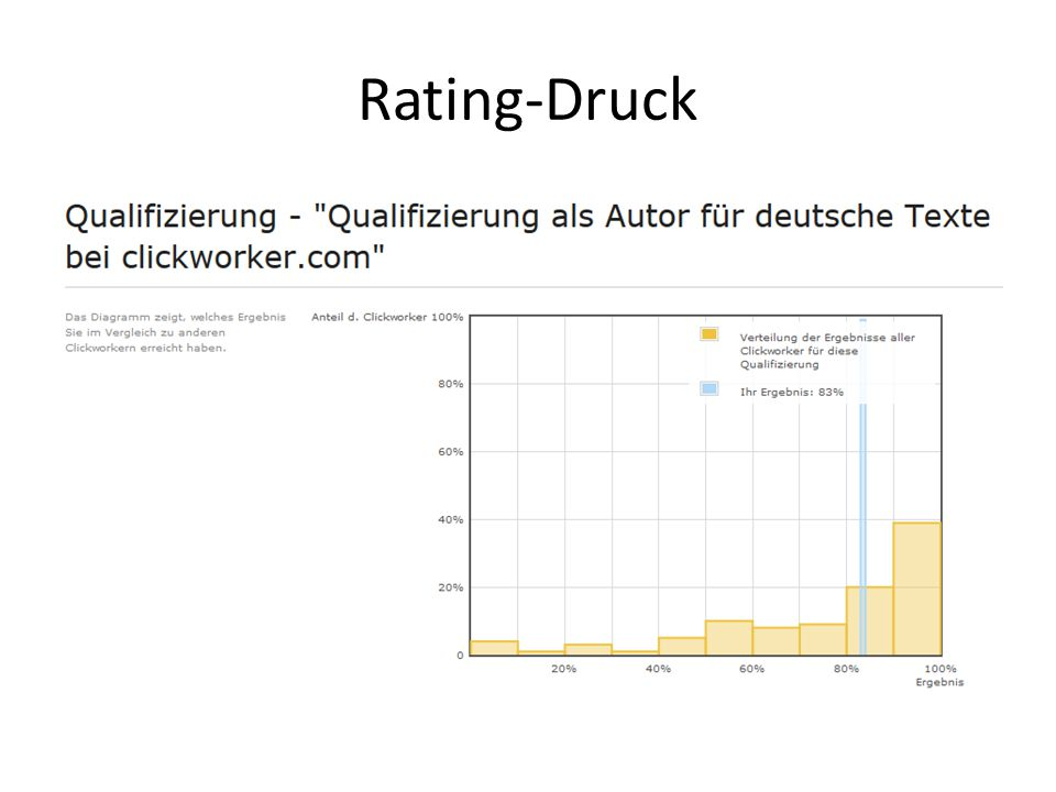 16.04.2017 Rating-Druck