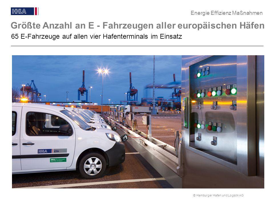 Größte Anzahl an E - Fahrzeugen aller europäischen Häfen