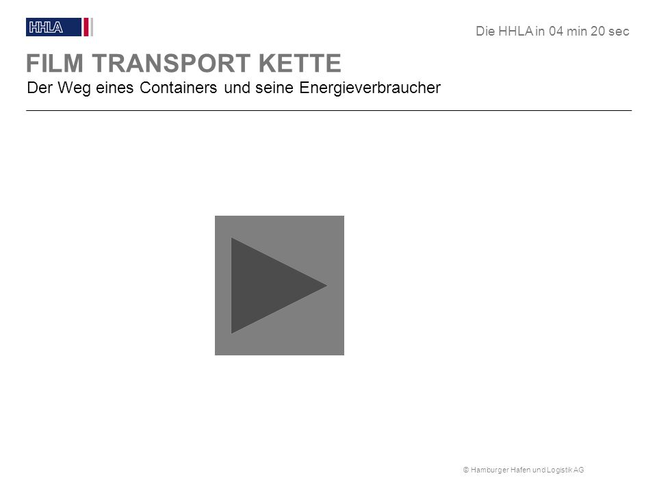 Die HHLA in 04 min 20 sec FILM TRANSPORT KETTE.