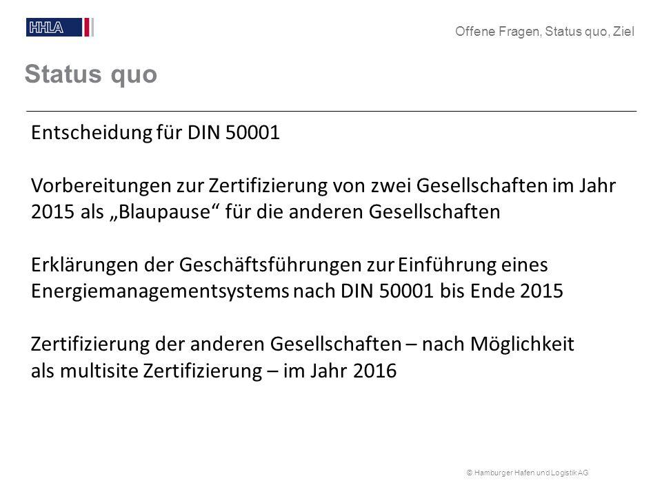 Status quo Entscheidung für DIN 50001