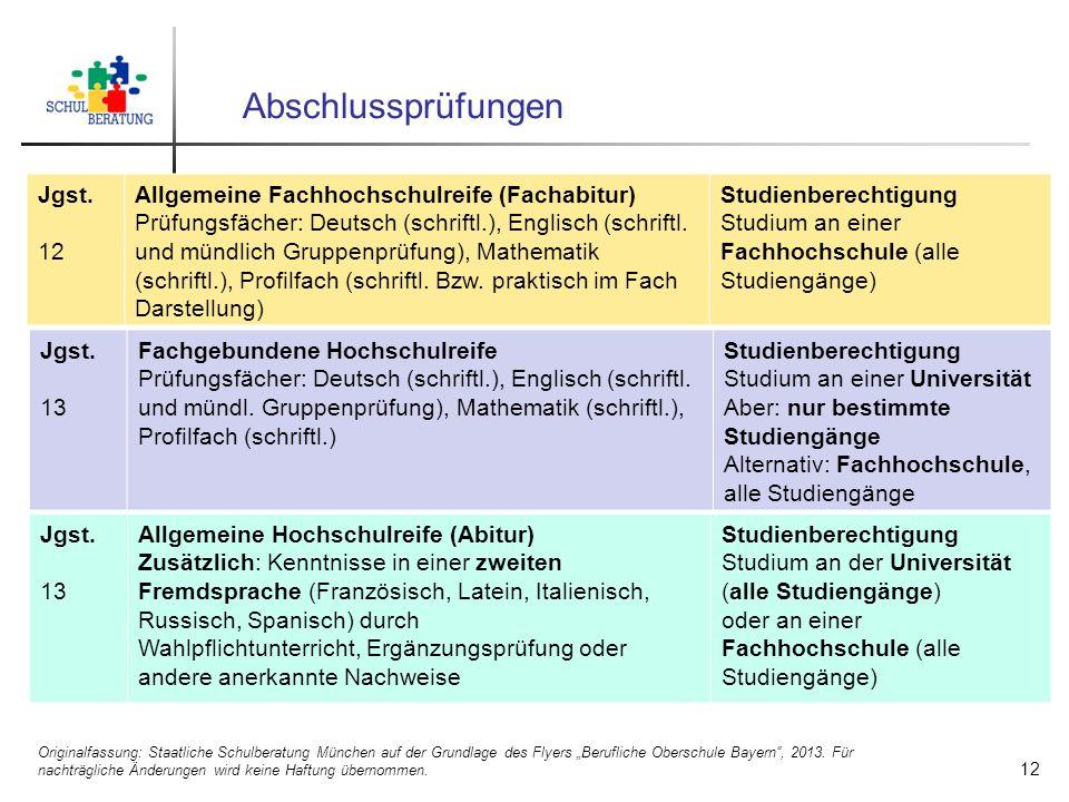 Abschlussprüfungen Jgst. 12 Allgemeine Fachhochschulreife (Fachabitur)