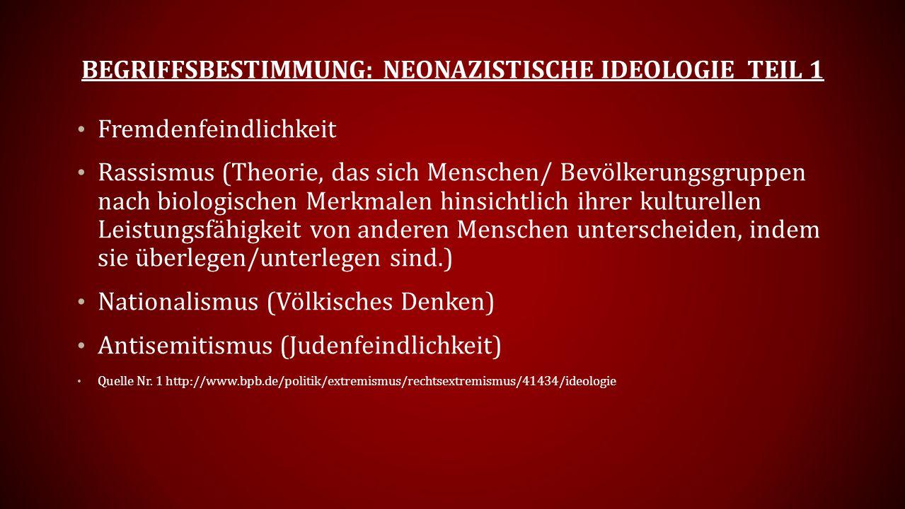 Begriffsbestimmung: Neonazistische Ideologie Teil 1