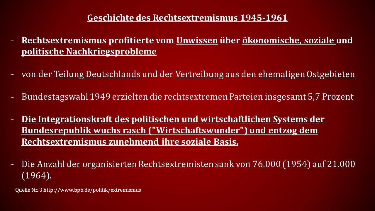 Geschichte des Rechtsextremismus 1945-1961