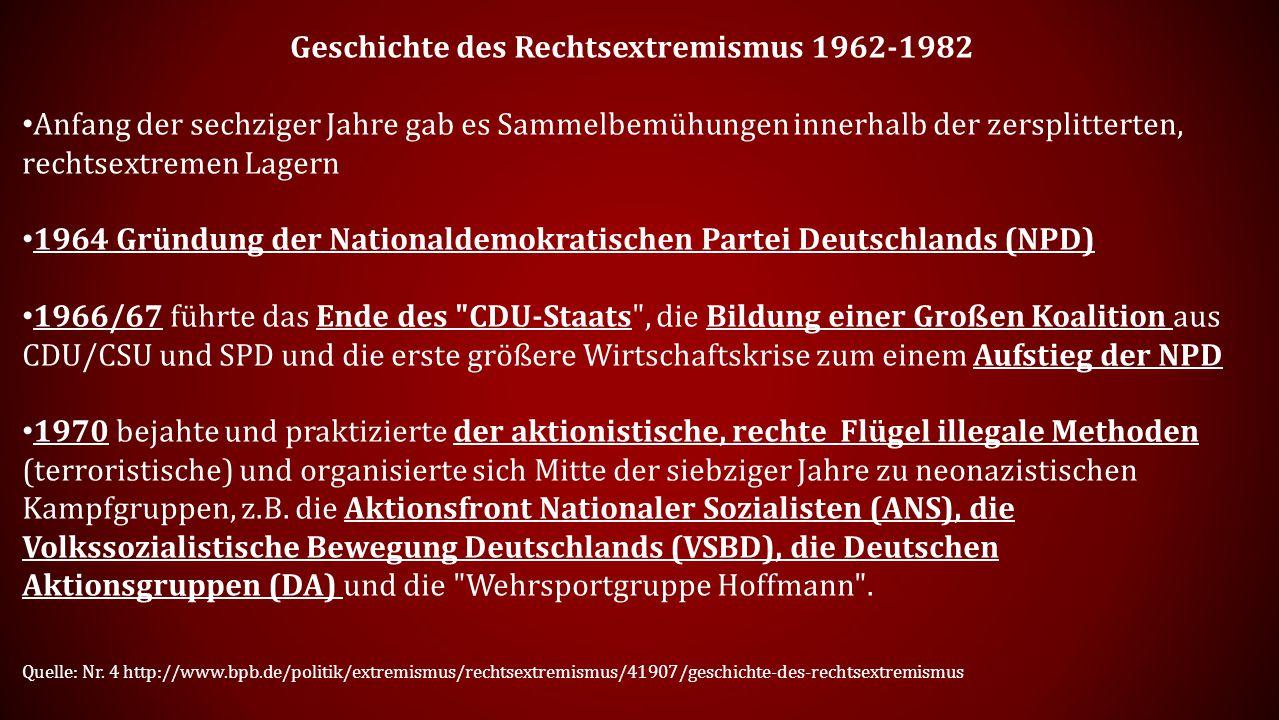 Geschichte des Rechtsextremismus 1962-1982