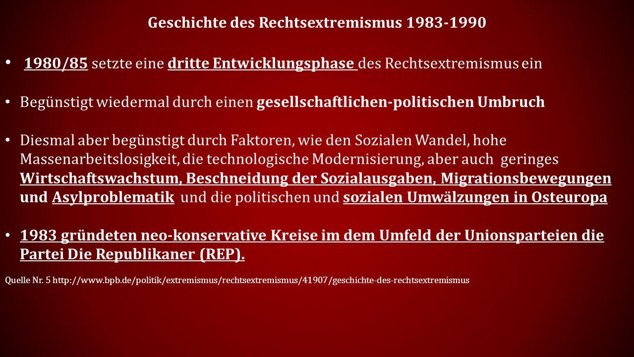 Geschichte des Rechtsextremismus 1983-1990