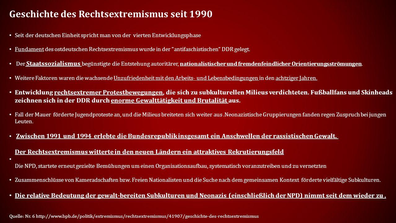 Geschichte des Rechtsextremismus seit 1990