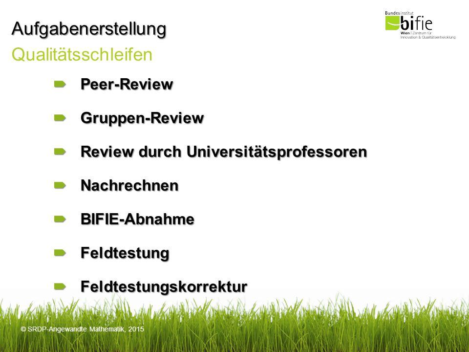 Aufgabenerstellung Qualitätsschleifen Peer-Review Gruppen-Review
