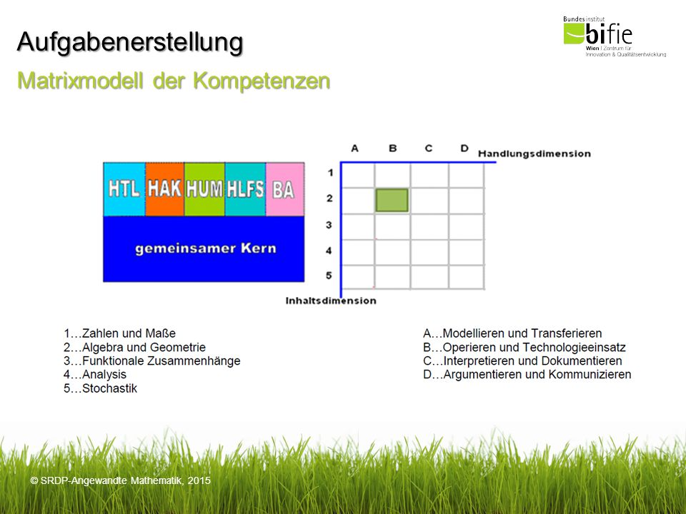 Aufgabenerstellung Matrixmodell der Kompetenzen