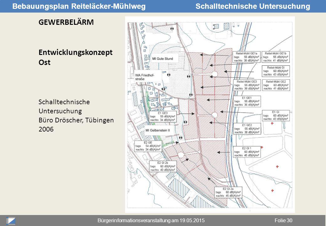 GEWERBELÄRM Entwicklungskonzept Ost Schalltechnische Untersuchung