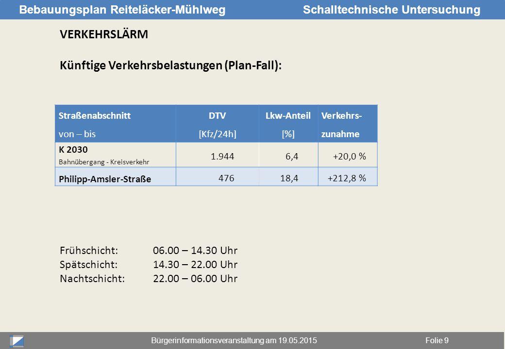 Künftige Verkehrsbelastungen (Plan-Fall):