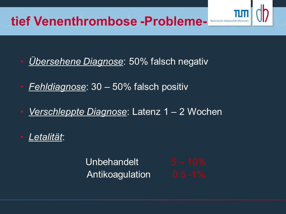 tief Venenthrombose -Probleme-