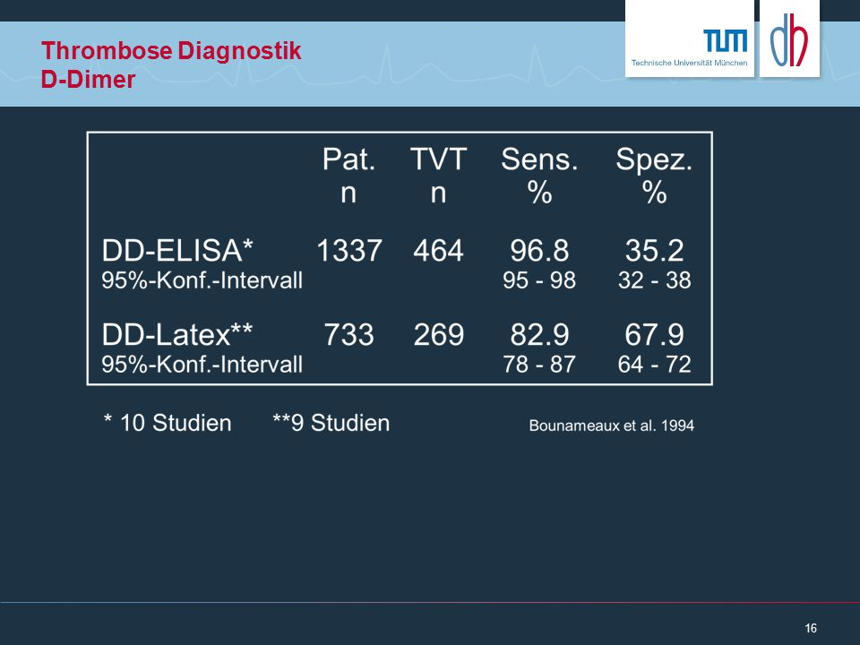 Thrombose Diagnostik D-Dimer