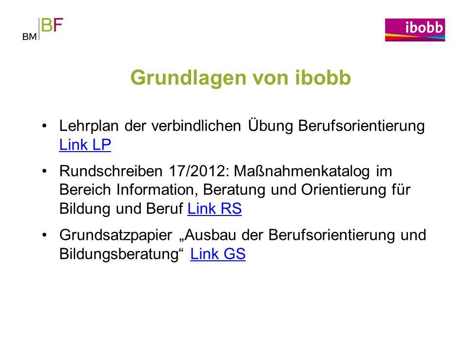 Grundlagen von ibobb Lehrplan der verbindlichen Übung Berufsorientierung Link LP.