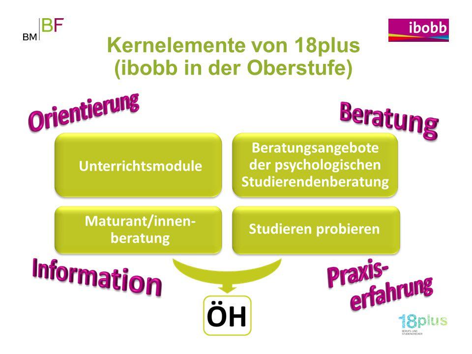 Kernelemente von 18plus (ibobb in der Oberstufe)