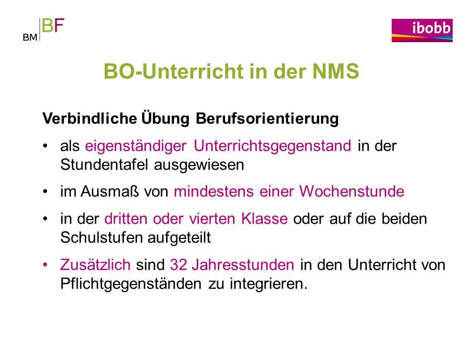 BO-Unterricht in der NMS