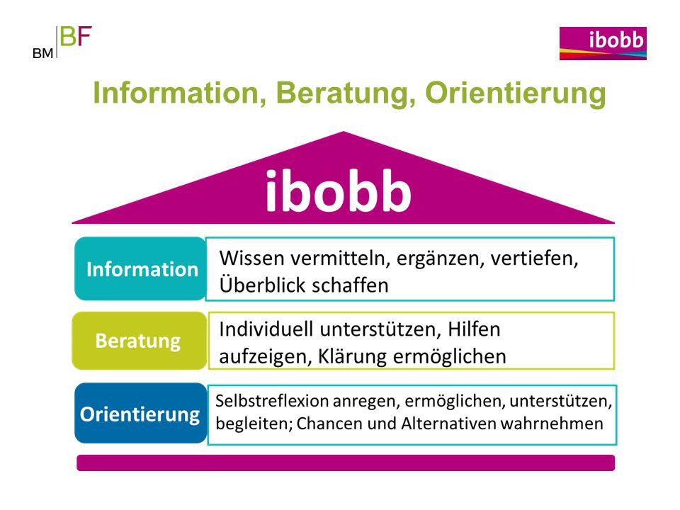 Information, Beratung, Orientierung