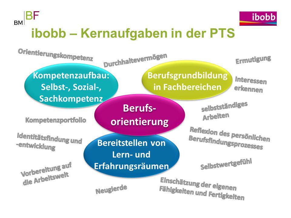 ibobb – Kernaufgaben in der PTS