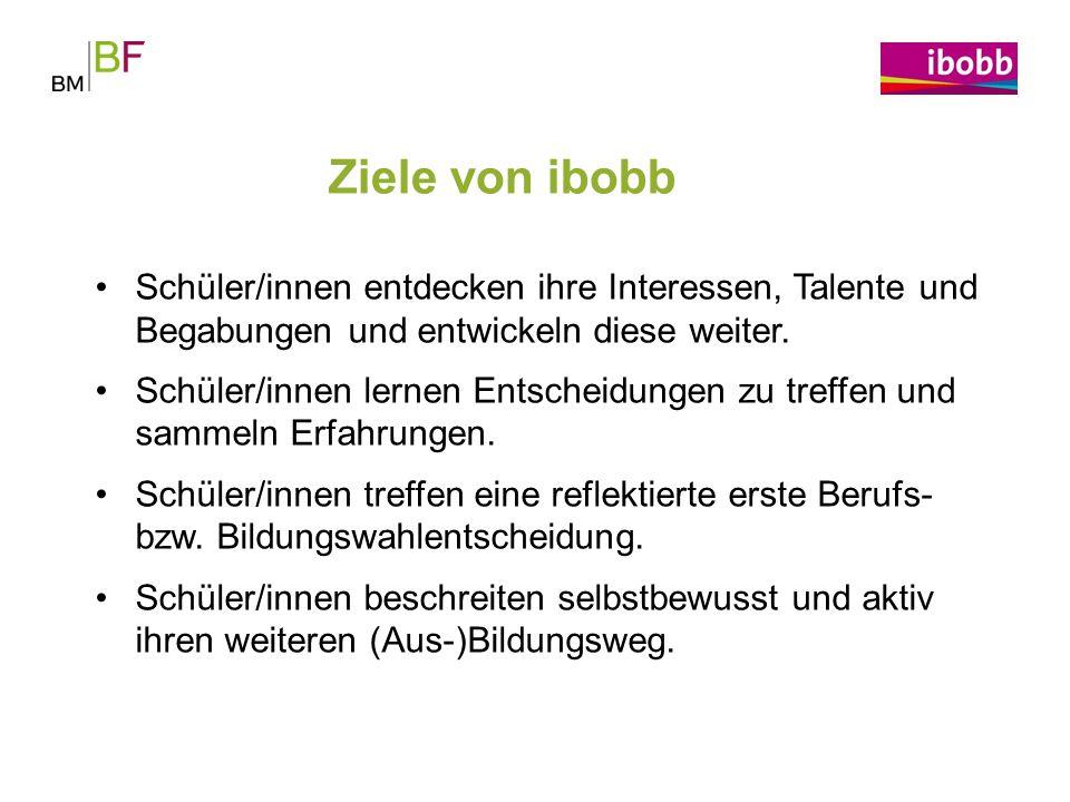 Ziele von ibobb Schüler/innen entdecken ihre Interessen, Talente und Begabungen und entwickeln diese weiter.