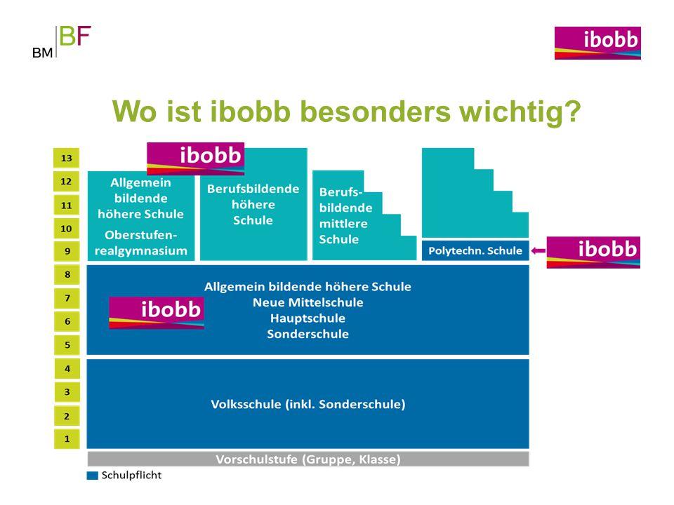 Wo ist ibobb besonders wichtig