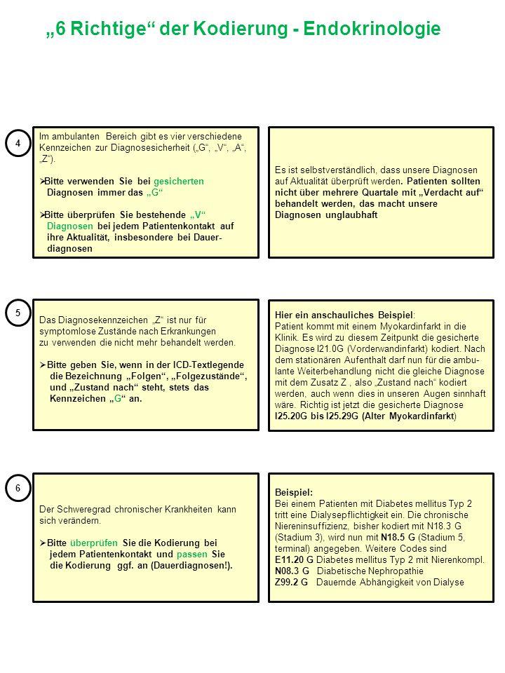 """""""6 Richtige der Kodierung - Endokrinologie"""