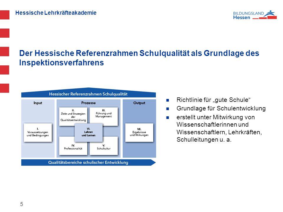 Der Hessische Referenzrahmen Schulqualität als Grundlage des Inspektionsverfahrens