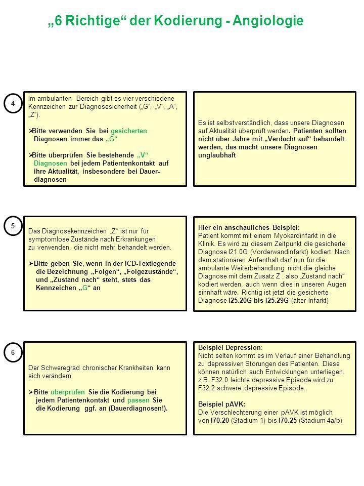 """""""6 Richtige der Kodierung - Angiologie"""