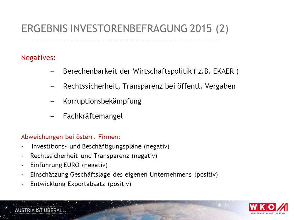 Ergebnis Investorenbefragung 2015 (2)