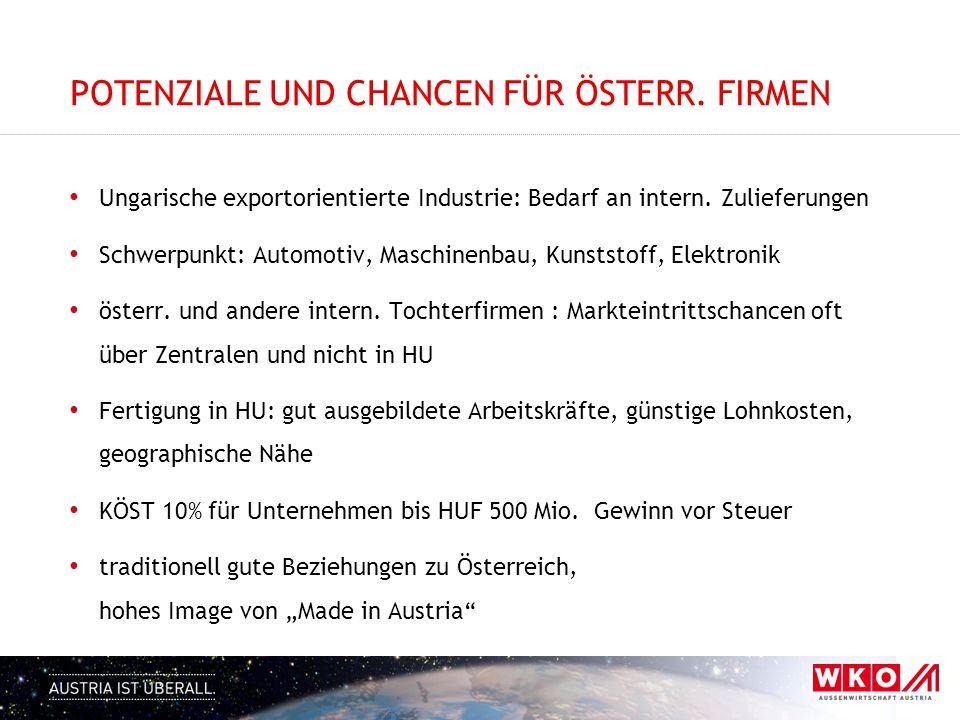 Potenziale und Chancen für österr. Firmen