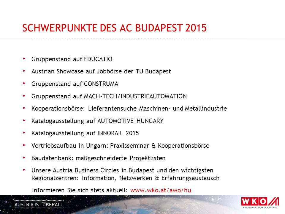 SCHWERPUNKTE DES AC Budapest 2015