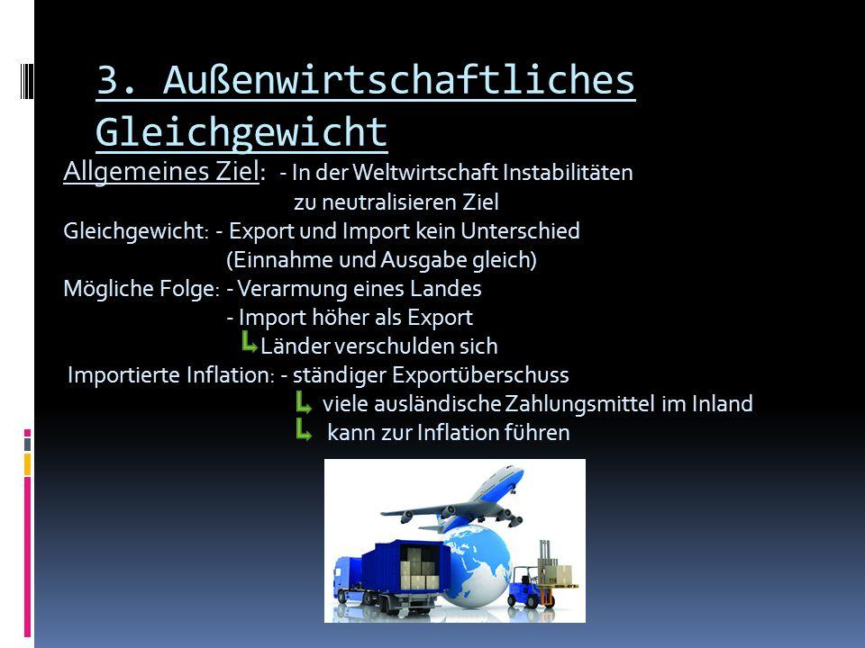 3. Außenwirtschaftliches Gleichgewicht