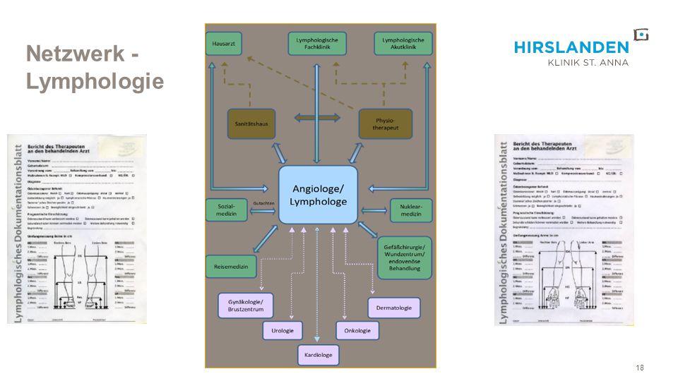 Netzwerk - Lymphologie