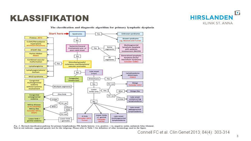 Klassifikation Connell FC et al. Clin Genet 2013; 84(4): 303-314