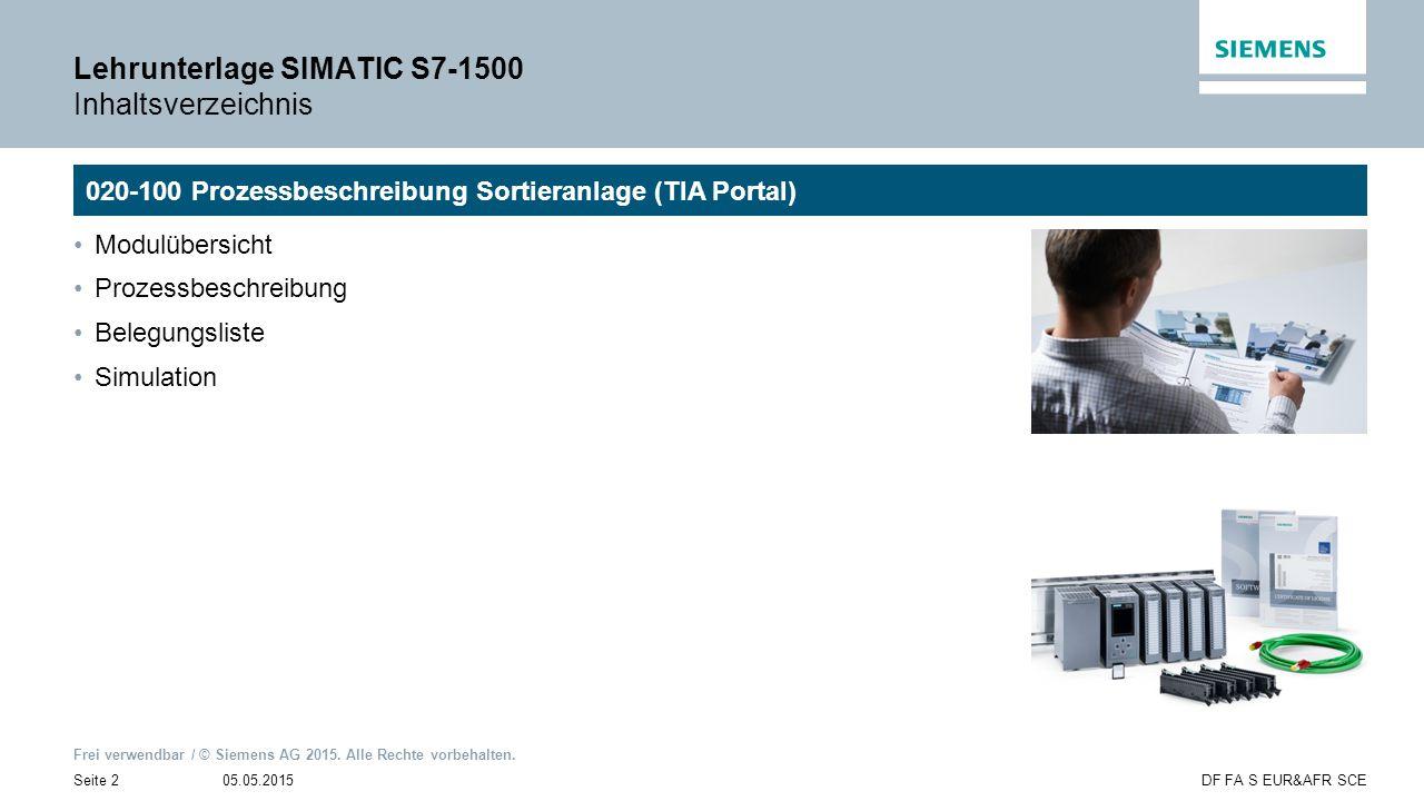 Lehrunterlage SIMATIC S7-1500 Inhaltsverzeichnis