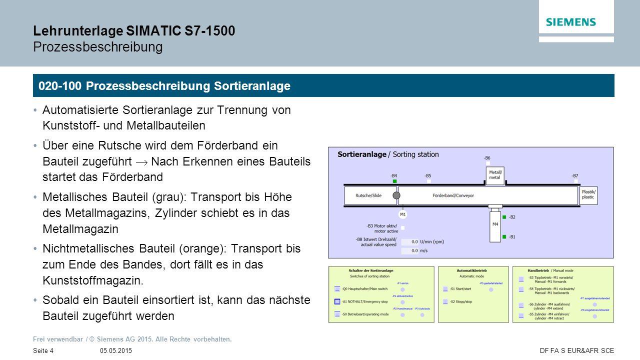 Lehrunterlage SIMATIC S7-1500 Prozessbeschreibung