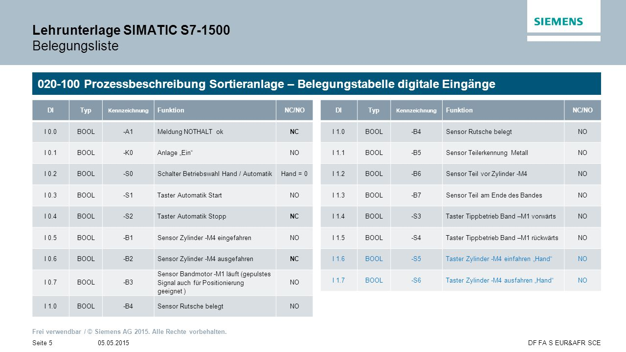 Lehrunterlage SIMATIC S7-1500 Belegungsliste