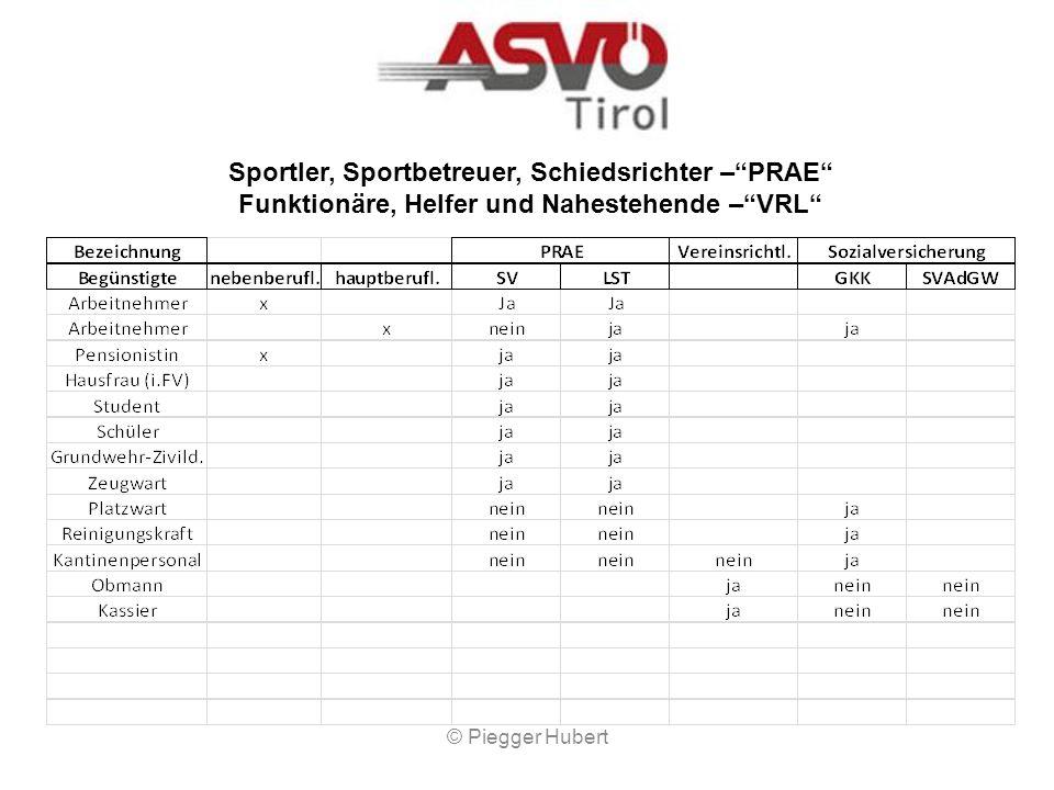 Sportler, Sportbetreuer, Schiedsrichter – PRAE