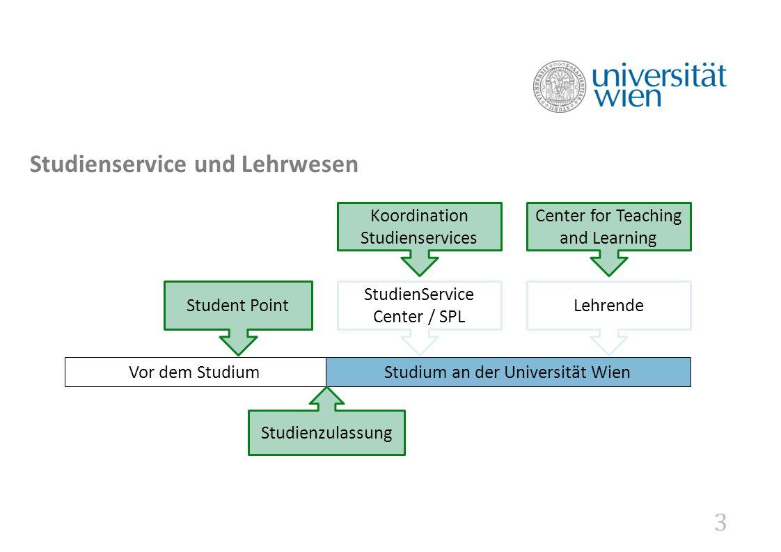Studienservice und Lehrwesen