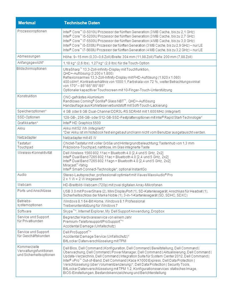 Dell XPS 13 Merkmal Technische Daten Prozessoroptionen
