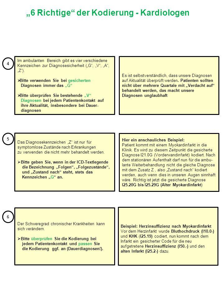 """""""6 Richtige der Kodierung - Kardiologen"""